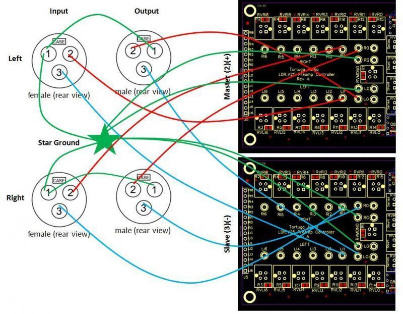 V25 preamp controller balanced wiring