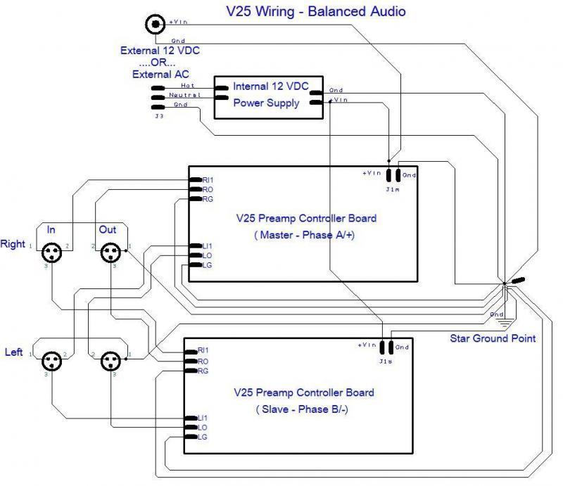 V25 preamp controller - balanced audio wiring