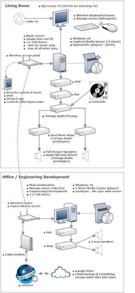 digital_stereo_system