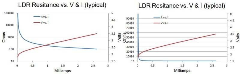 ldrcurve_log_linear