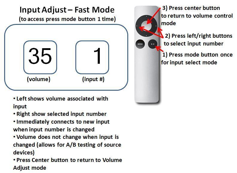 remote_2.2_inputadjust_fast