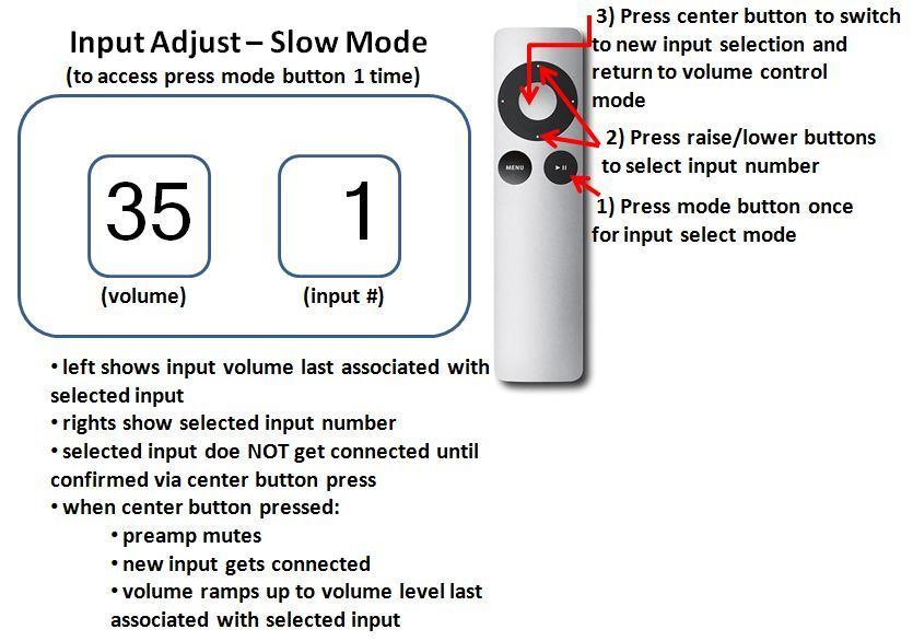 remote_2.2_inputadjust_slow