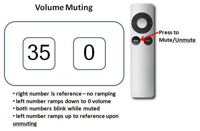 remote_2.2_muting